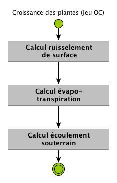 Image 1- JeuOCAll